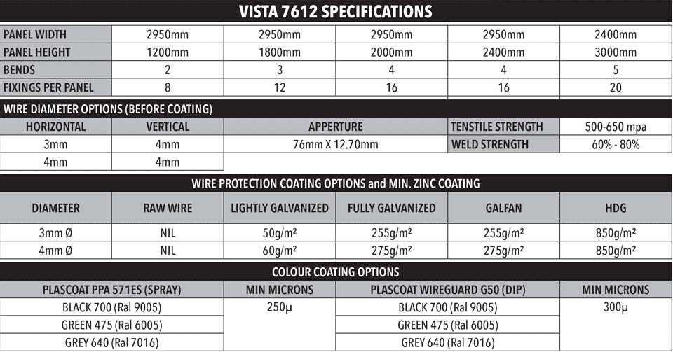 vista mesh fencing 7612 specifications sheet